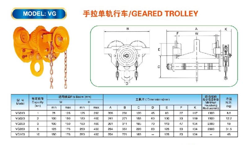Con chạy  xích kéo tay: Trolley  10 tấn